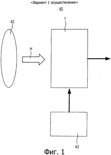 Твердотельное устройство формирования изображений и электронное устройство