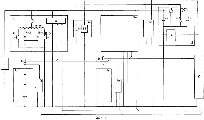 Способ заряда комплекта аккумуляторных батарей в составе автономной системы электропитания космического аппарата