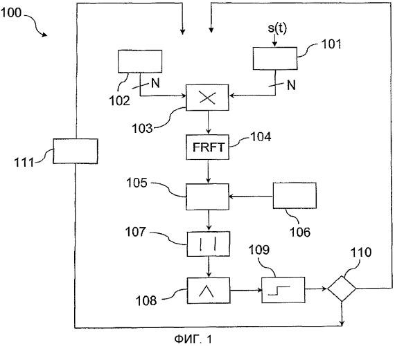 Способ и система для обнаружения сигнала с расширенным спектром