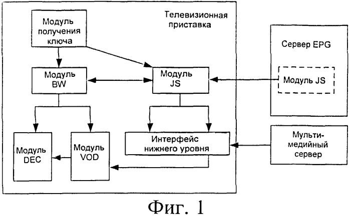 Телевизионная приставка, способ и система для записи и воспроизведения канала телевидения по протоколу интернета (iptv)