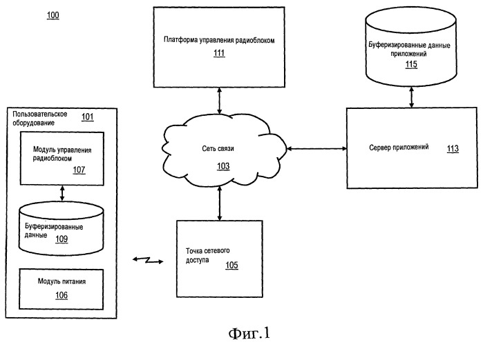 Способ и устройство для оптимизации энергопотребления при использовании беспроводных соединений