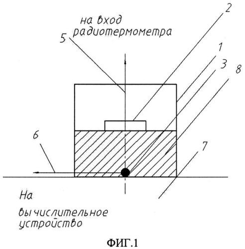 Антенна-аппликатор и устройство для определения температурных изменений внутренних тканей биологического объекта путем одновременного неинвазивного измерения яркостной температуры внутренних тканей на разных глубинах