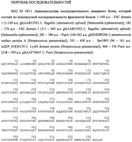 Вакцина против пневмонии, вызываемой streptococcus pneumoniae, на основе гибридного белка