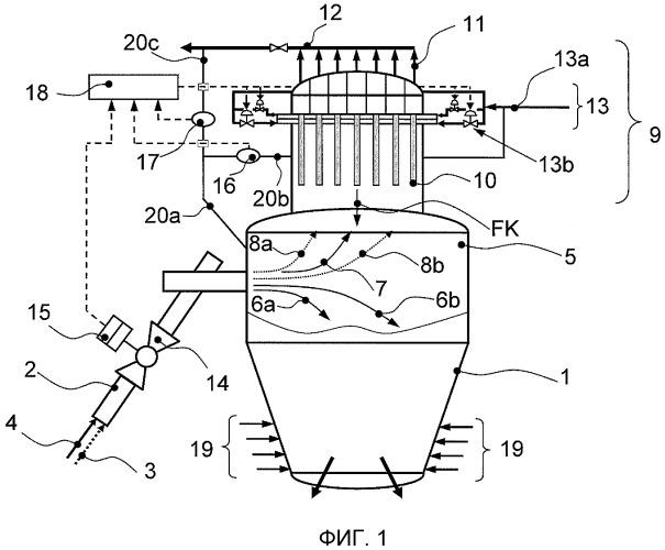 Способ и устройство для удаления твердых веществ в форме частиц из газового потока