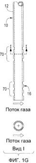 Система и способ подачи твердых веществ и газов-носителей в газовый поток