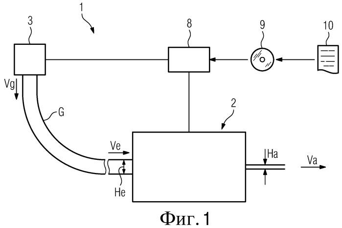 Способ для установки приводной нагрузки для множества приводов прокатного стана для прокатки прокатываемого материала, устройство управления и/или регулирования, носитель информации, программный код и прокатная установка