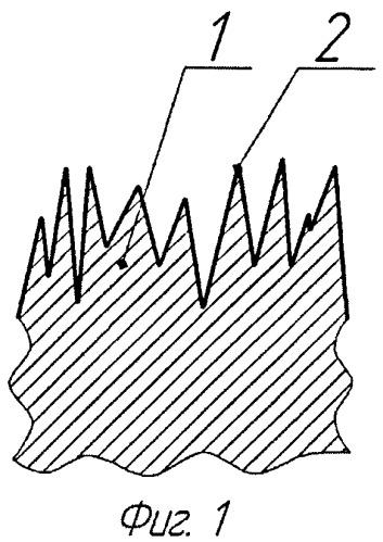 Способ формирования износостойкого покрытия деталей