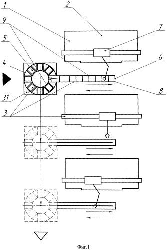 Гибкая производственная система