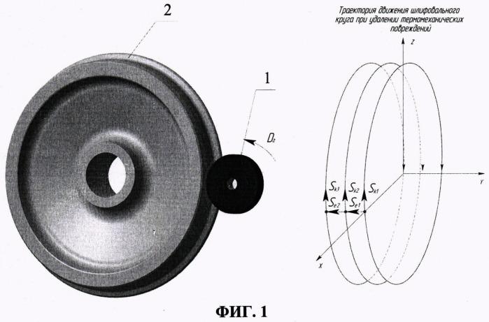 Способ удаления термомеханических повреждений железнодорожных колес путем местного силового врезного шлифования