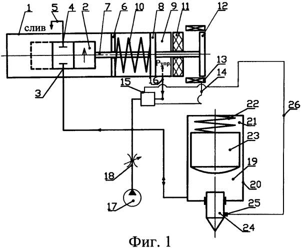 Устройство для управления рабочим циклом ударной машины при помощи давления (варианты)