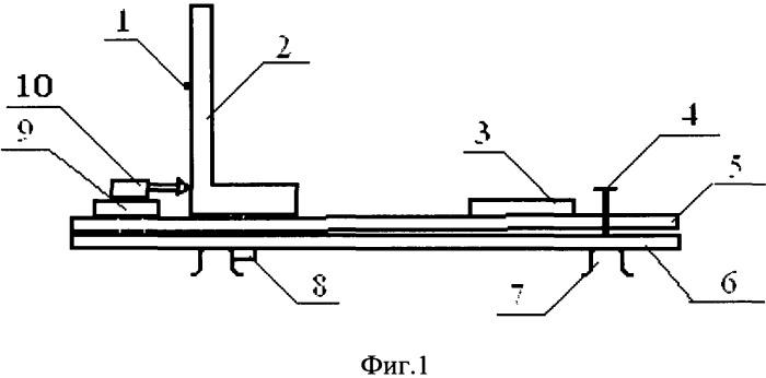 Способ и устройство для проверки параллельности рельсового пути к продольной оси лесопильной рамы
