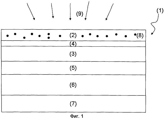 Наношкальные поглотители ик-излучения в многослойных формованных изделиях