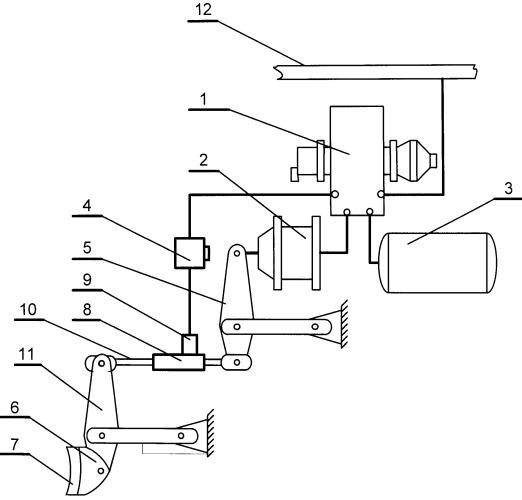 Тормозная система вагона