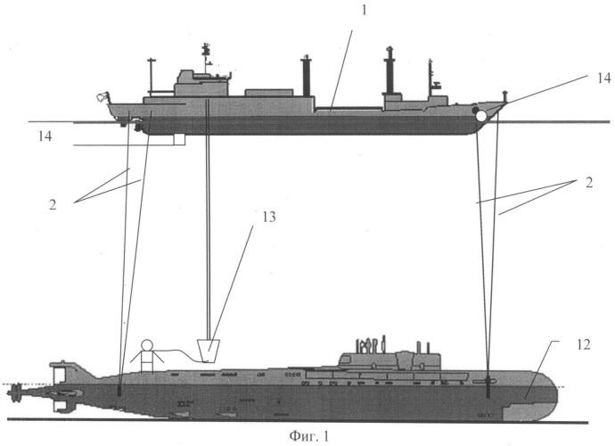 Способ удержания спасательного судна над аварийной подводной лодкой и устройство для его осуществления
