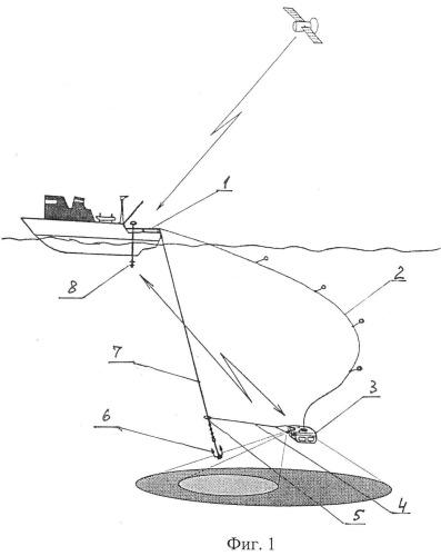 Способ обследования затонувшего объекта необитаемым подводным аппаратом на течении