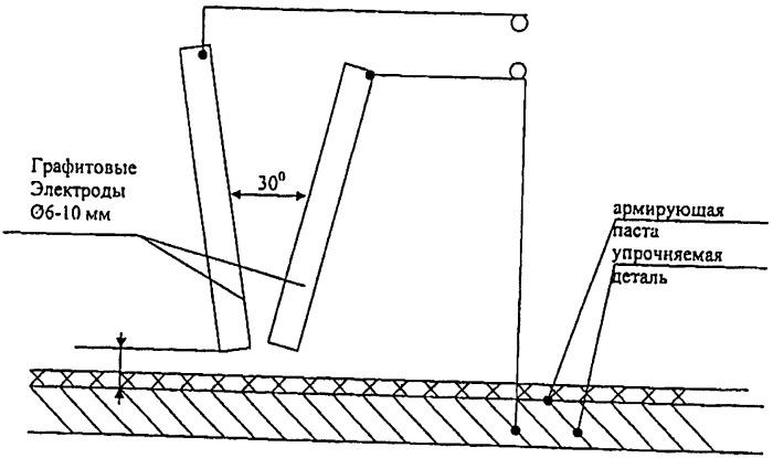 Способ нанесения металлокерамического покрытия на стальную деталь с использованием электрической дуги косвенного действия
