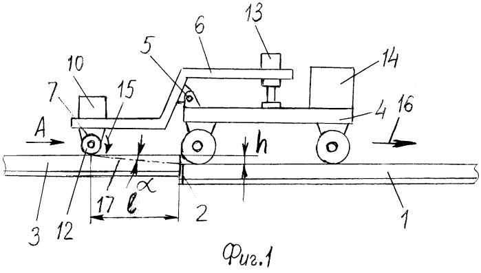 Способ устранения высотных перепадов стыков железнодорожных рельсов и устройство для его осуществления