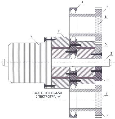 Планетарный механизм позиционирования поляриметрической оптики в астрономическом спектрографе
