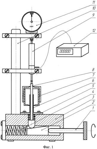 Устройство для калибровки датчика измерения малых перемещений