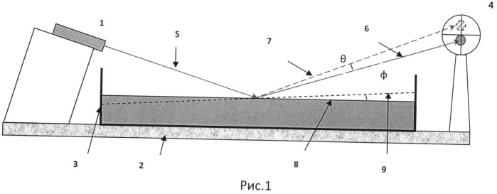 Устройство для измерения угла наклона