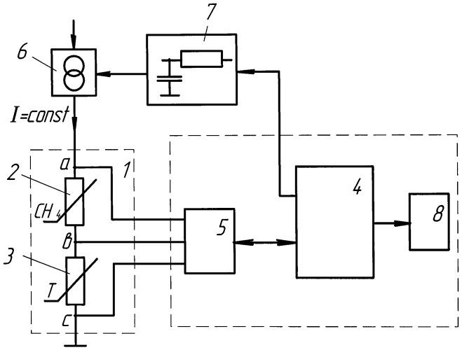 Способ измерения концентрации метана и устройство для осуществления этого способа