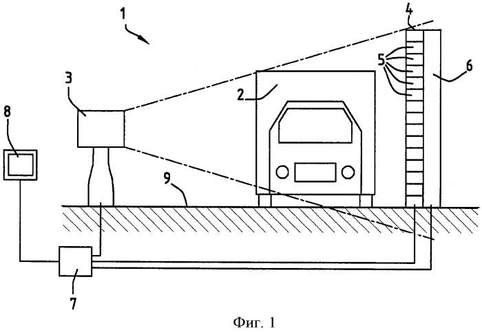 Способ и устройство для обнаружения наличия в грузе подозрительных предметов, содержащих по меньшей мере один материал с заданным атомным весом