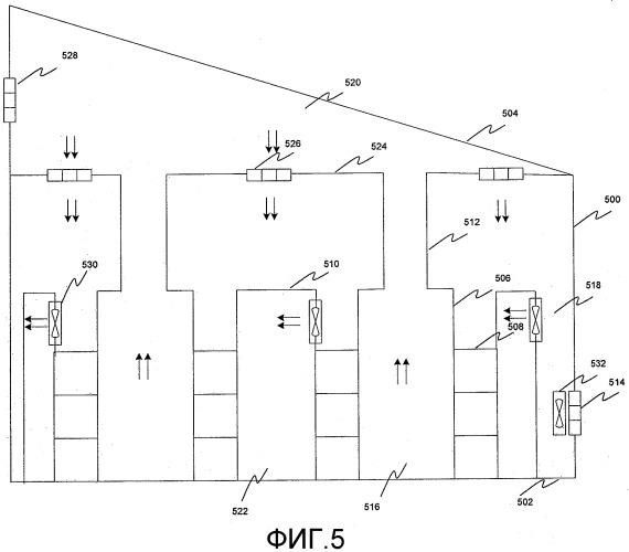 Интегрированный на основе здания блок перемещения воздуха для системы охлаждения серверной фермы