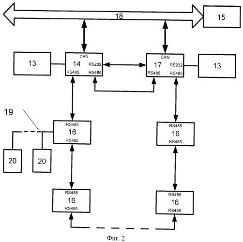Система охраны периметра и центральный контроллер для нее