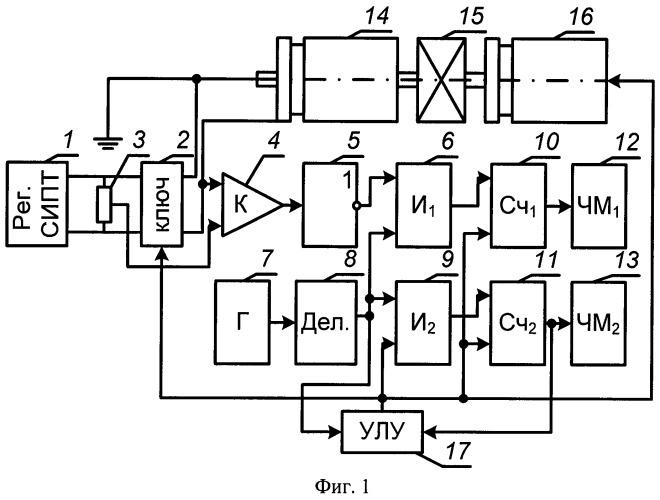 Устройство контроля продолжительности контактирования элементов качения подшипникового узла электрической машины