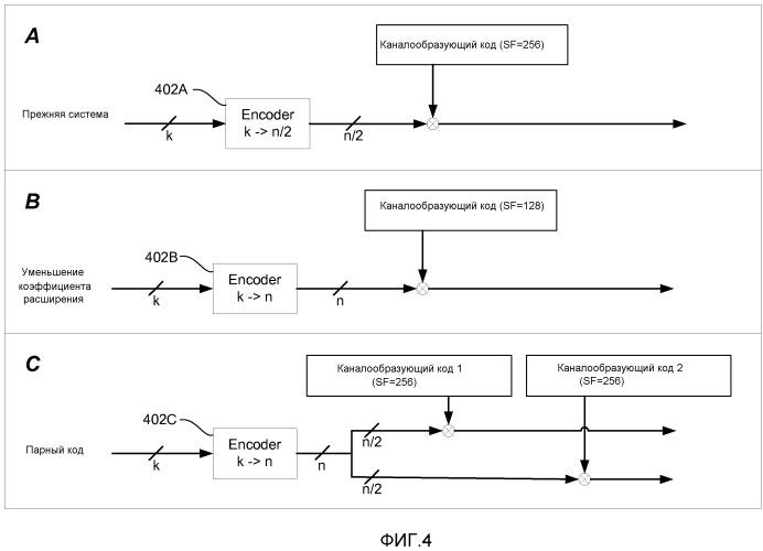 Устройство и способ обеспечения обратной связи harq в системе беспроводной связи с несколькими несущими