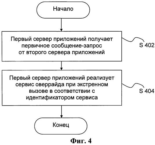 Способ, устройство и система для реализации сервиса оверрайда при экстренном вызове