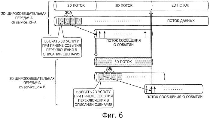 Устройство приема, способ приема и устройство передачи