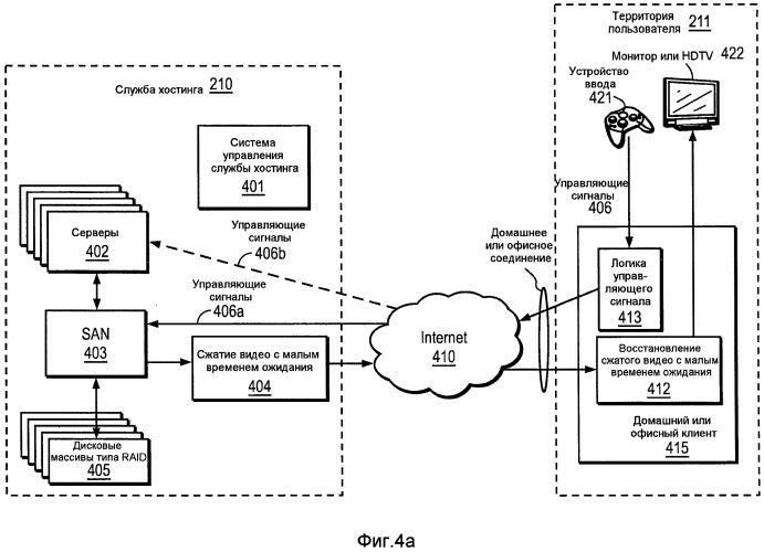 Система для объединения множества видов интерактивного потокового видео в режиме реального времени