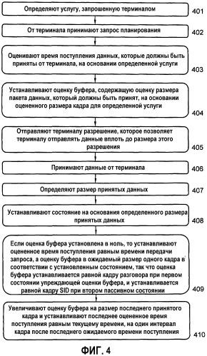 Способ и устройство в системе беспроводной связи