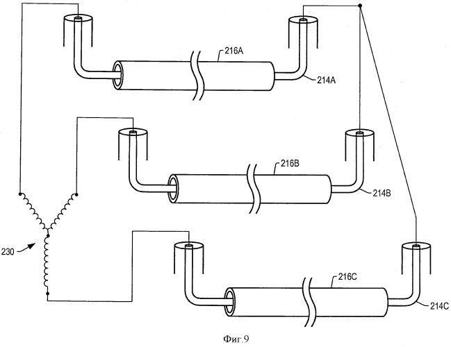 Индукционные нагреватели для нагревания подземных пластов