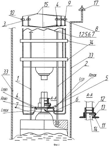 Устройство для определения технического состояния подшипниковых узлов погружных электродвигателей