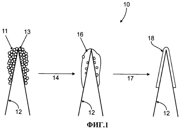 Формирование тонких равномерных покрытий на кромках лезвий с использованием изостатического прессования