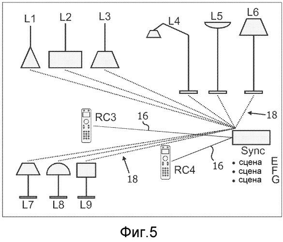 Обнавление сцен в устройствах дистанционного управления домашней системы управления