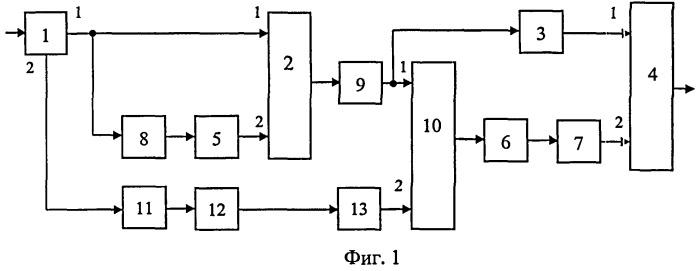 Межобзорное устройство картографирования пассивных помех при использовании лчм сигналов