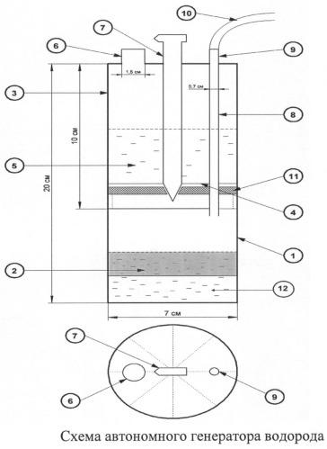 Автономный генератор водорода