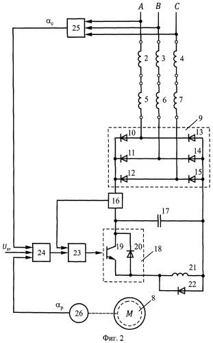 Электропривод с синхронной реактивной машиной