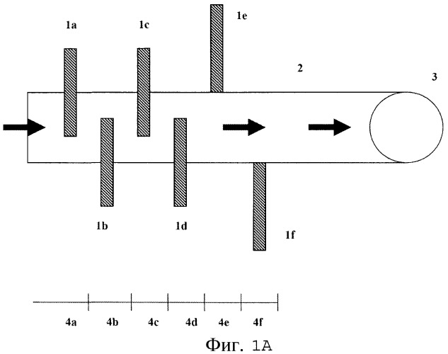 Самоочищающееся устройство и способ для управления давлением густой суспензии