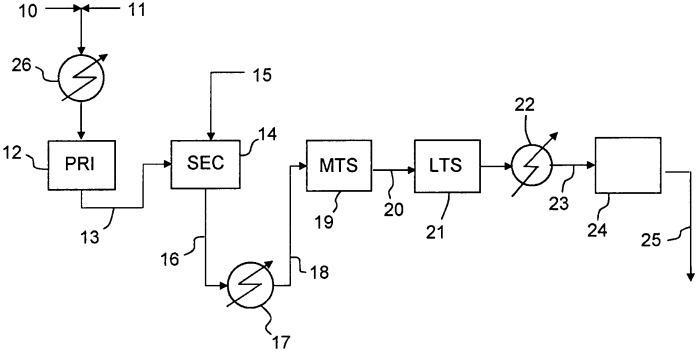 Способ получения синтез-газа для производства аммиака