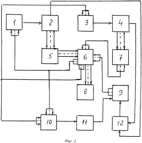 Трехкоординатный радиолокатор