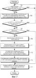 Устройство и способ для формирования протокольного модуля данных мас в системе беспроводной связи