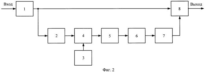 Устройство тактовой синхронизации