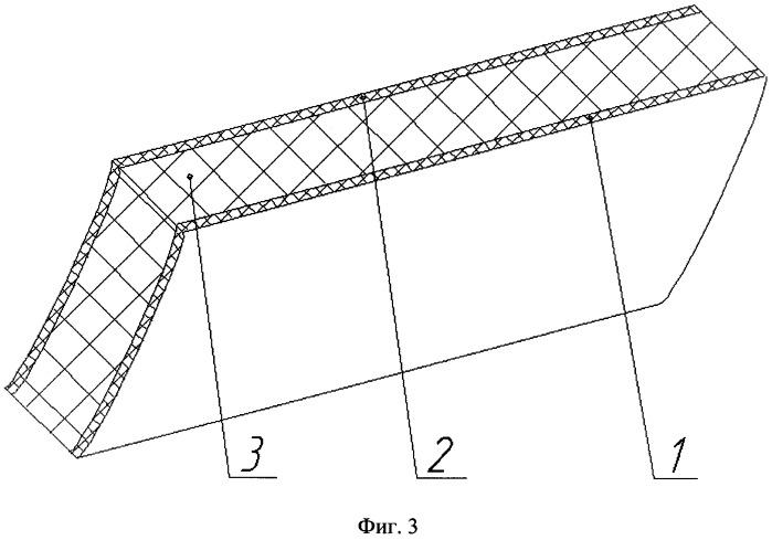 Безреберный обтекатель антенны гидроакустической станции