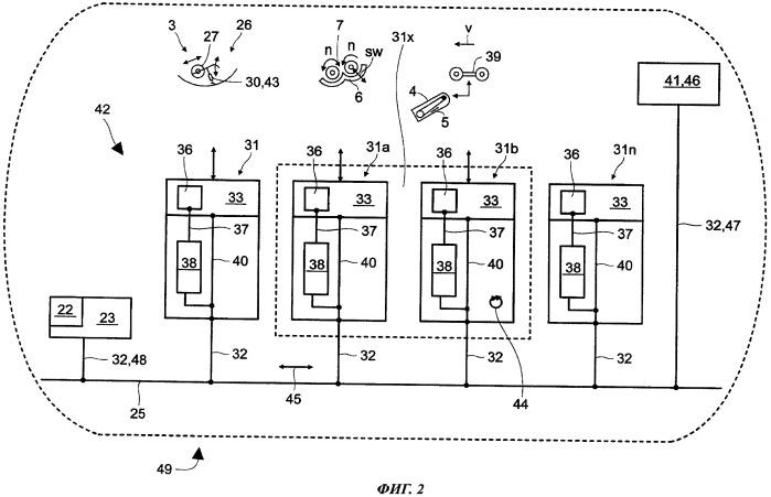 Система связи для обмена данными