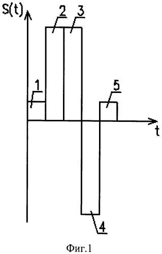 Способ передачи информационных сигналов и устройство для его осуществления