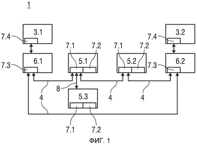 Система автоматизации и способ управления системой автоматизации